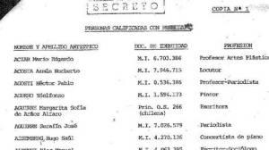 Fragmento de Listas Negras usadas durante la dictadura.