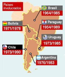 Países involucrados