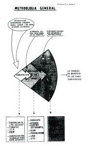 Apendice I - Subversión en el Ámbito Educativo